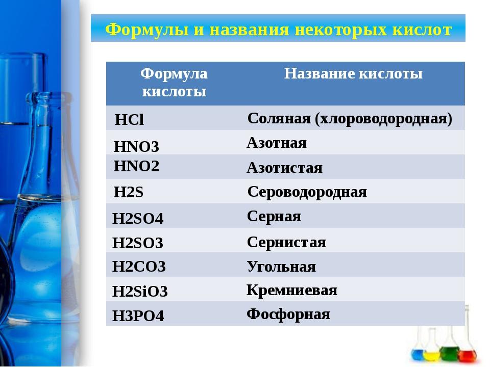 Формулы и названия некоторых кислот HCl HNO3 HNO2 H2S H2SO4 H2SO3 H2CO3 H2SiO...
