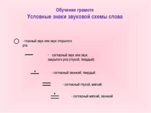 Обучение грамоте Условные знаки звуковой схемы слова - гласный звук или звук