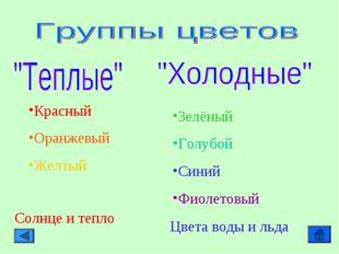 Красный Оранжевый Желтый Зелёный Голубой Синий Фиолетовый Цвета воды и льда С
