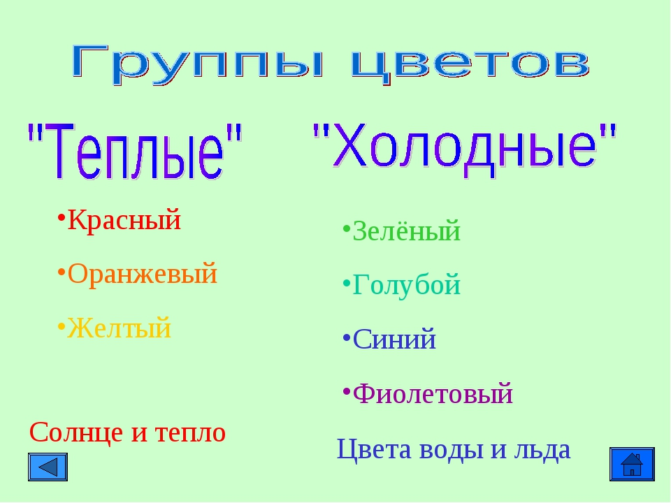 Красный Оранжевый Желтый Зелёный Голубой Синий Фиолетовый Цвета воды и льда С...