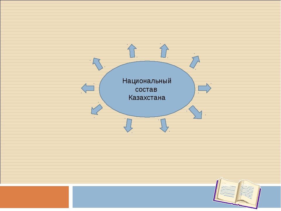Национальный состав Казахстана