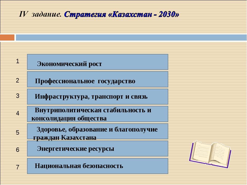 1 3 2 5 4 6 7 Национальная безопасность Инфраструктура, транспорт и связь Про...