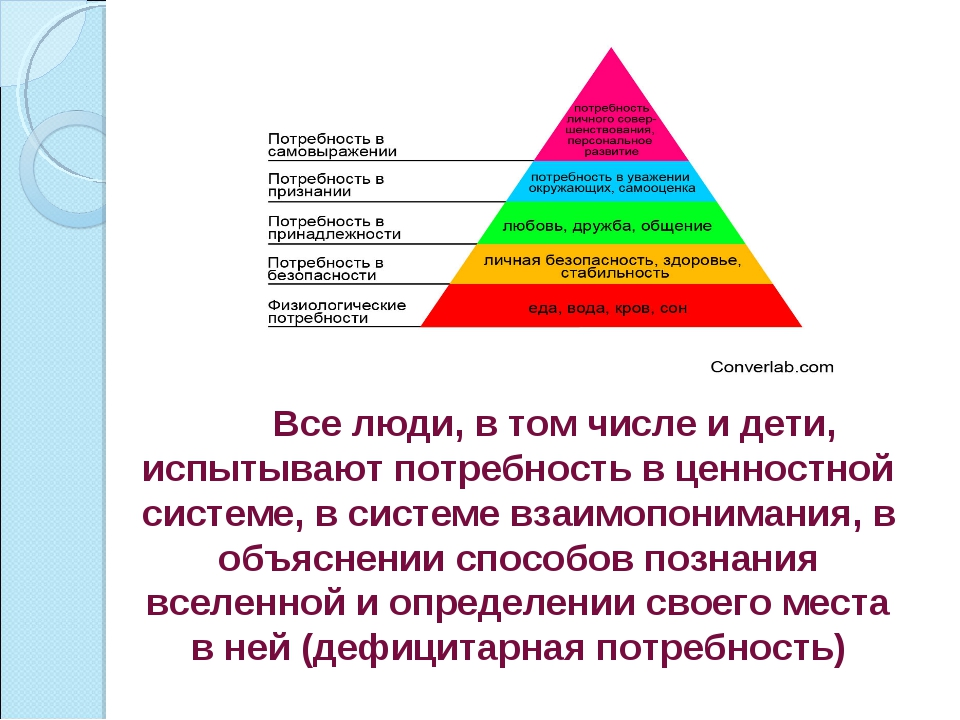 Все люди, в том числе и дети, испытывают потребность в ценностной системе, в...