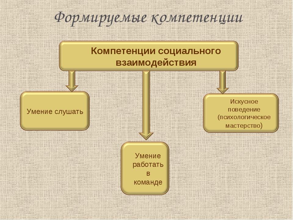 Формируемые компетенции