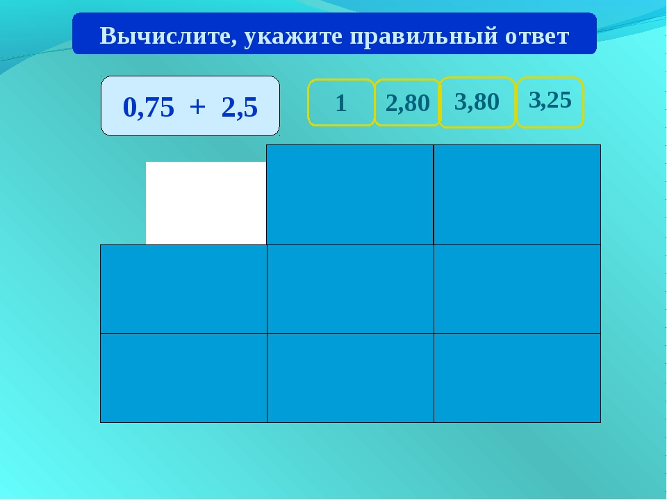 1 3,25 3,80 2,80 Вычислите, укажите правильный ответ 0,75 + 2,5