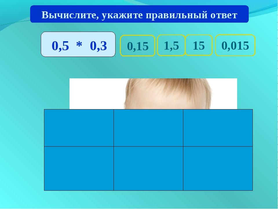 Вычислите, укажите правильный ответ 0,15 0,015 15 1,5 0,5 * 0,3
