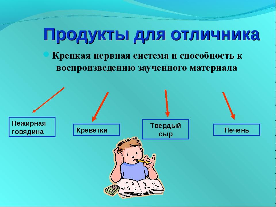 Продукты для отличника Крепкая нервная система и способность к воспроизведени...