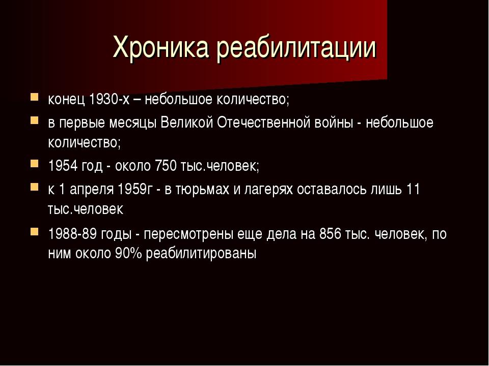 Хроника реабилитации конец 1930-х – небольшое количество; в первые месяцы Вел...