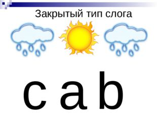 Закрытый тип слога c a b