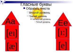 Гласные буквы [e] [ı:] Ee [eı] [æ] Aa
