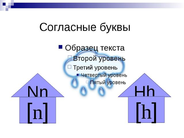 Согласные буквы Nn [n] Hh [h]