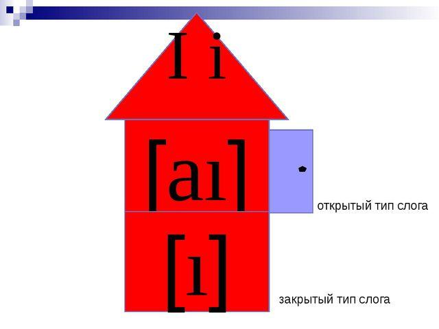I i [aı] [ı] открытый тип слога закрытый тип слога