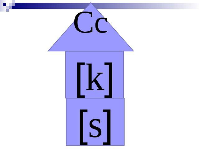 [k] Cc [s]