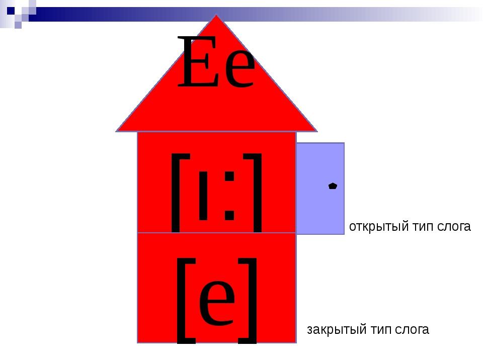 Ee [ı:] [e] открытый тип слога закрытый тип слога
