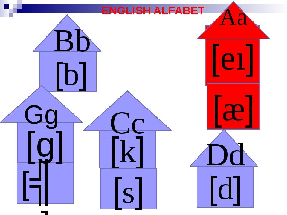 ENGLISH ALFABET Bb [b] [g] Gg [ʤ] Dd [d] [k] Cc [s] [eı] Aa [æ]