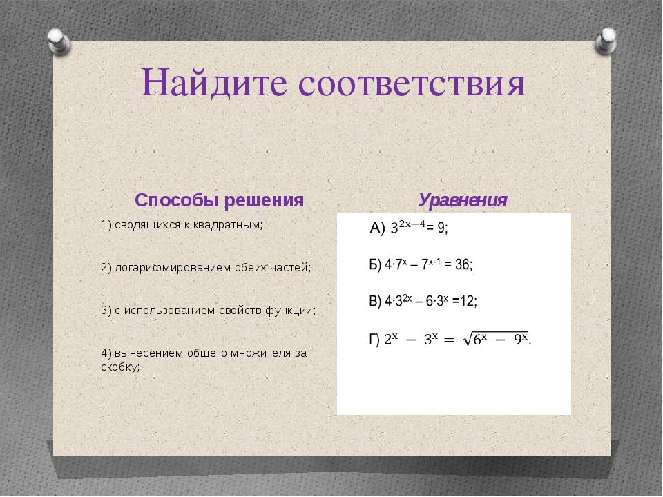 Найдите соответствия Способы решения Уравнения 1) сводящихся к квадратным; 2)...