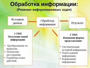 Алгоритм Евклида Определение наибольшего общего делителя (НОД) Древнегречески