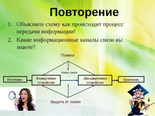 Объясните схему как происходит процесс передачи информации! Какие информацион