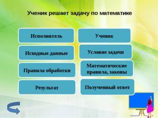 Обработка информации: (Решение информационных задач) Исходные данные Обработк