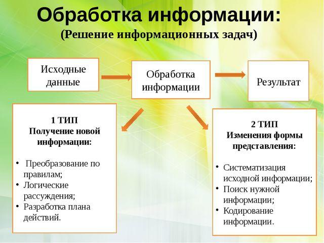 Алгоритм Евклида Определение наибольшего общего делителя (НОД) Древнегречески...