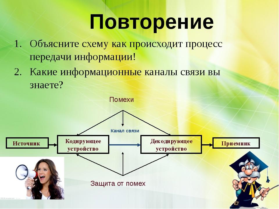 Объясните схему как происходит процесс передачи информации! Какие информацион...