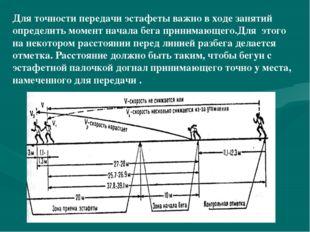 Для точности передачи эстафеты важно в ходе занятий определить момент начала
