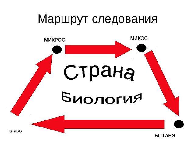 Маршрут следования класс МИКРОС МИКЭС БОТАНЭ