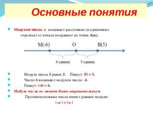 П р о в е р ь с е б я Сколько решений может иметь уравнение | х-4 | = а, в з