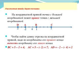 Расстояние между двумя точками На координатной прямой точка с большей коорди