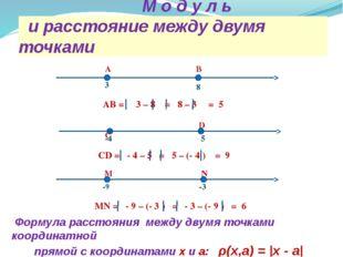 М о д у л ь и расстояние между двумя точками 8 -4 3 -9 -3 5 CD = - 4 – 5 = 5