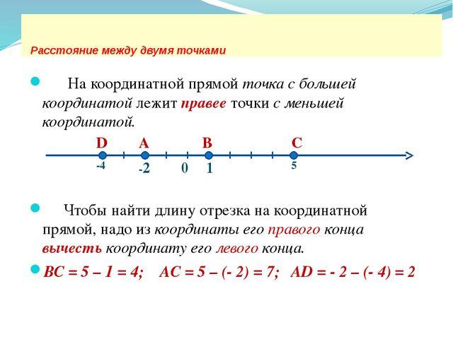 Расстояние между двумя точками На координатной прямой точка с большей коорди...
