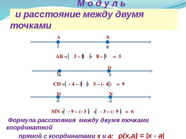М о д у л ь и расстояние между двумя точками 8 -4 3 -9 -3 5 CD = - 4 – 5 = 5...
