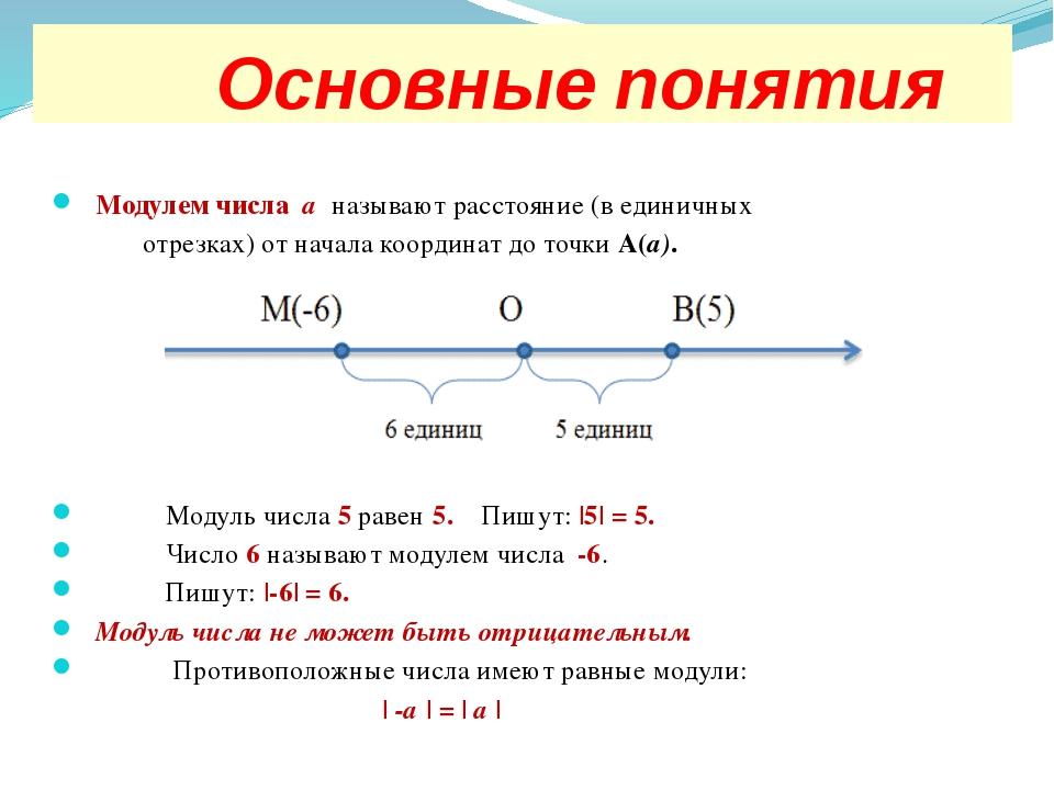 П р о в е р ь с е б я Сколько решений может иметь уравнение | х-4 | = а, в з...
