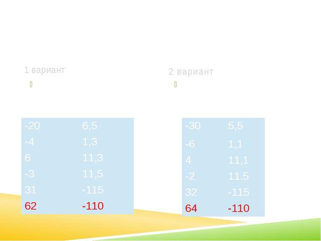 Выполните вычисления по блок-схеме (лист 5) 1 вариант 2 вариант х = -20 ; х=6...