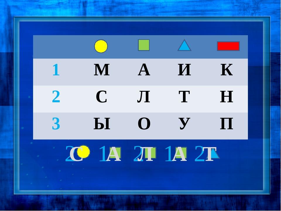 с 2 1 1 2 2 С А А Л Т  1МАИК 2СЛТН 3ЫОУП