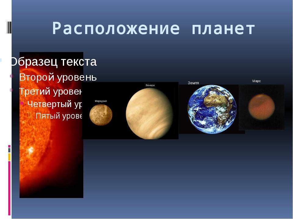 Расположение планет Земля Марс