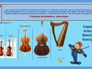 Струнные инструменты- смычковые Скрипка Альт Виолончель Контрабас