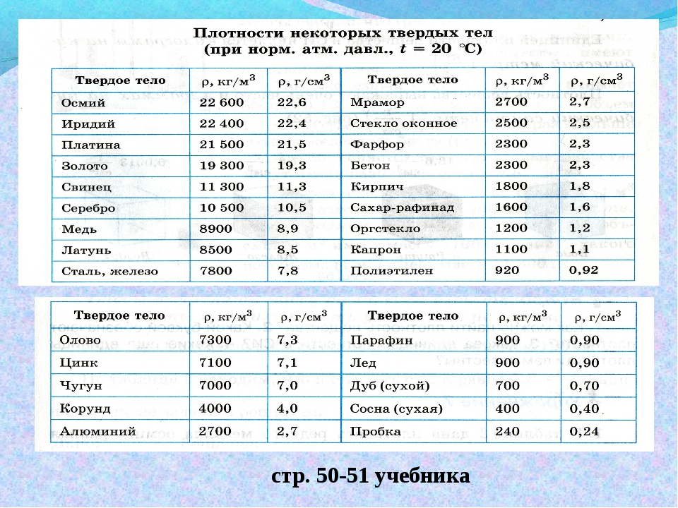 стр. 50-51 учебника
