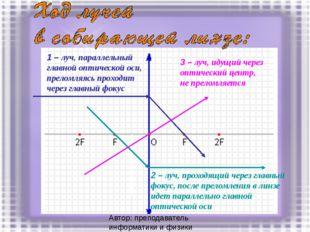1 – луч, параллельный главной оптической оси, преломляясь проходит через гла