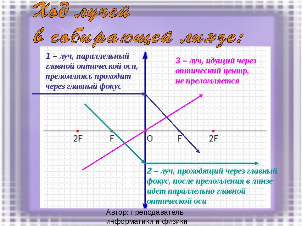 1 – луч, параллельный главной оптической оси, преломляясь проходит через гла...