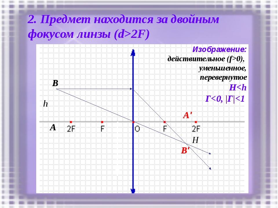 2. Предмет находится за двойным фокусом линзы (d>2F) h A B A' B' Изображение:...