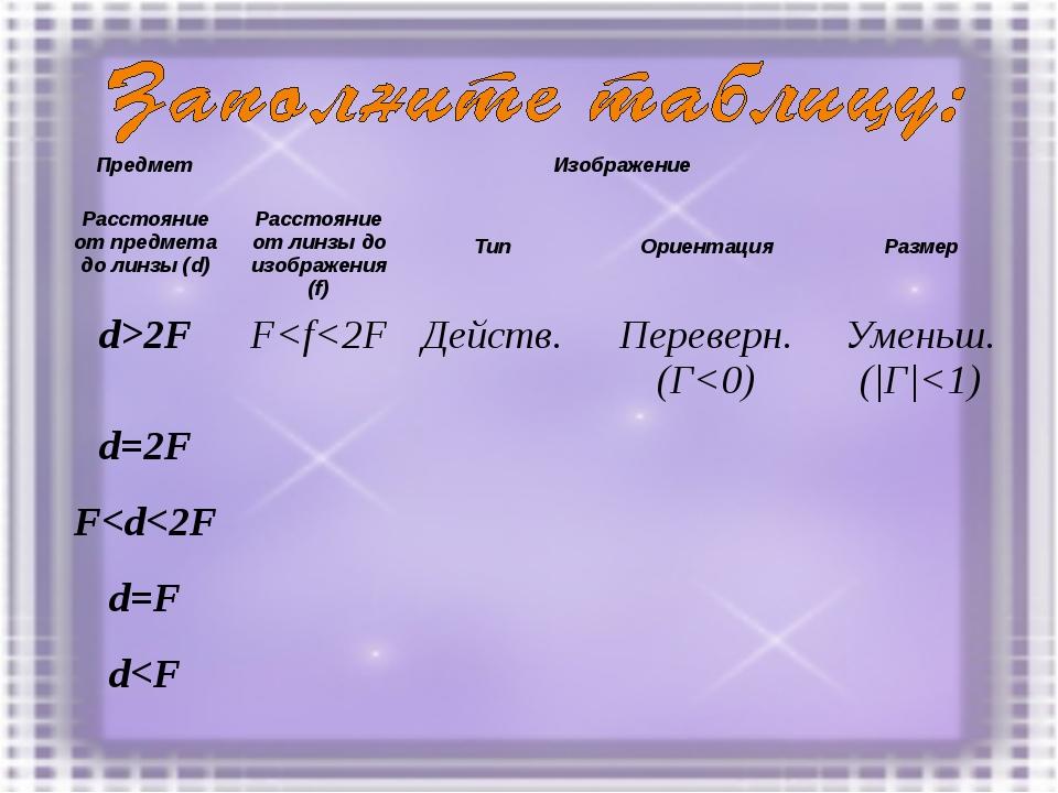 Автор: преподаватель информатики и физики Намчын-оол Е.В. Предмет Изображение...