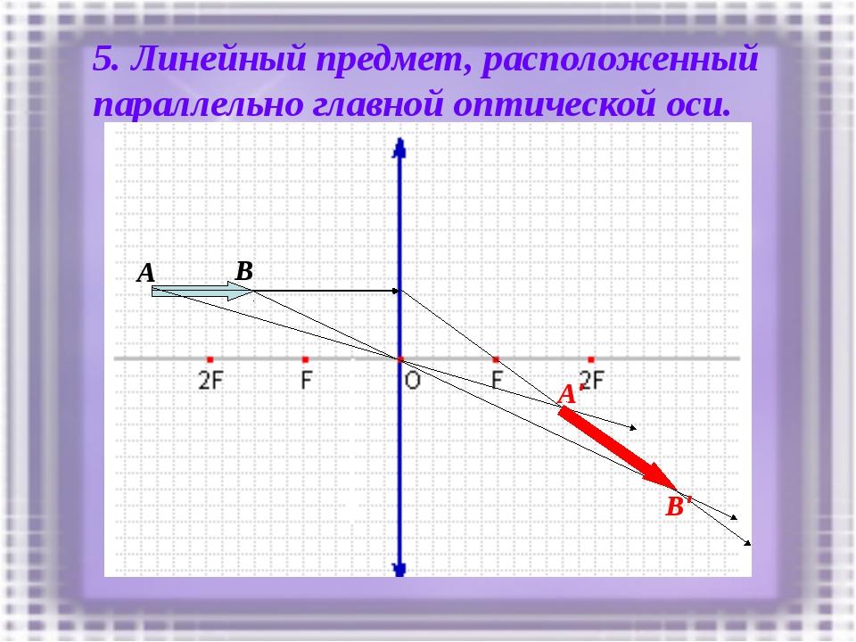 5. Линейный предмет, расположенный параллельно главной оптической оси. A B B'...