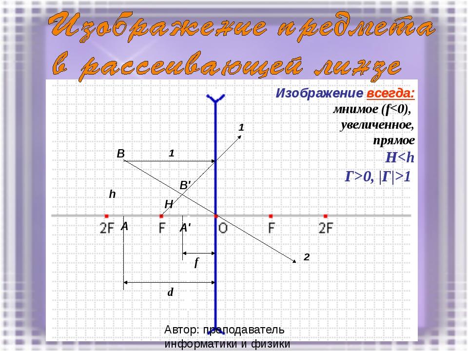 1 1 2 А А' В В' d f H h Изображение всегда: мнимое (f1 Автор: преподаватель...
