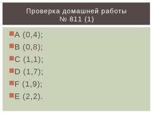 А (0,4); В (0,8); С (1,1); D (1,7); F (1,9); Е (2,2). Проверка домашней работ