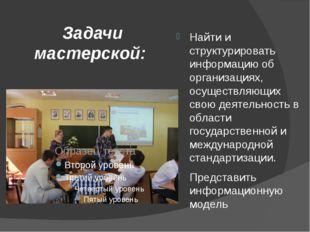 Задачи мастерской: Найти и структурировать информацию об организациях, осущес