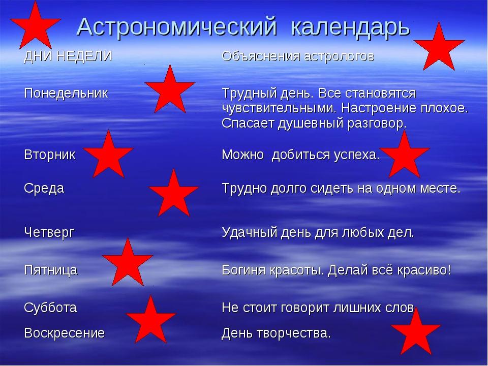 Астрономический календарь ДНИ НЕДЕЛИОбъяснения астрологов Понедельник Трудн...