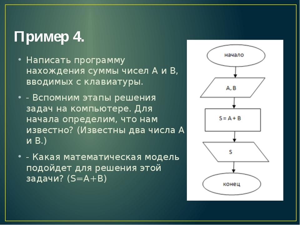 Пример 4. Написать программу нахождения суммы чисел А и В, вводимых с клавиат...