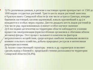 . 1) Поразличнымданным, врегионевнастоящеевремяпроизрастает от 1500 до