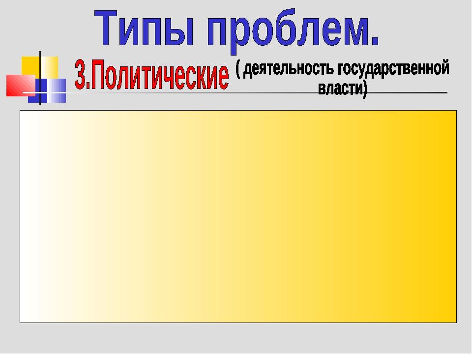 Политика в жизни общества Гражданское общество Демократия Международные конфл...